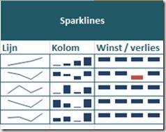 sparkline2